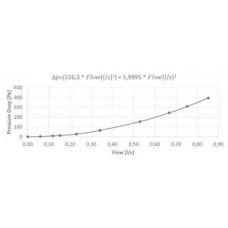 "IPS Kalyxx BlueLine G 1/2"" obr.1"