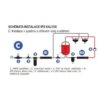 "IPS Kalyxx BlueLine G 1/2"" obr.6"