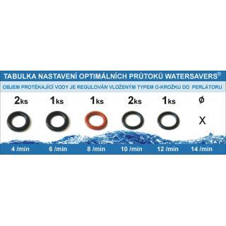 Šetřič vody WATERSAVERS RA6 22 obr.5