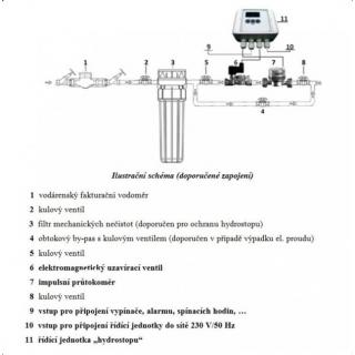 Ochranný systém Hydrostop BASIC HS1, ventil NO obr.2